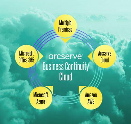 arcserve business continuity cloud