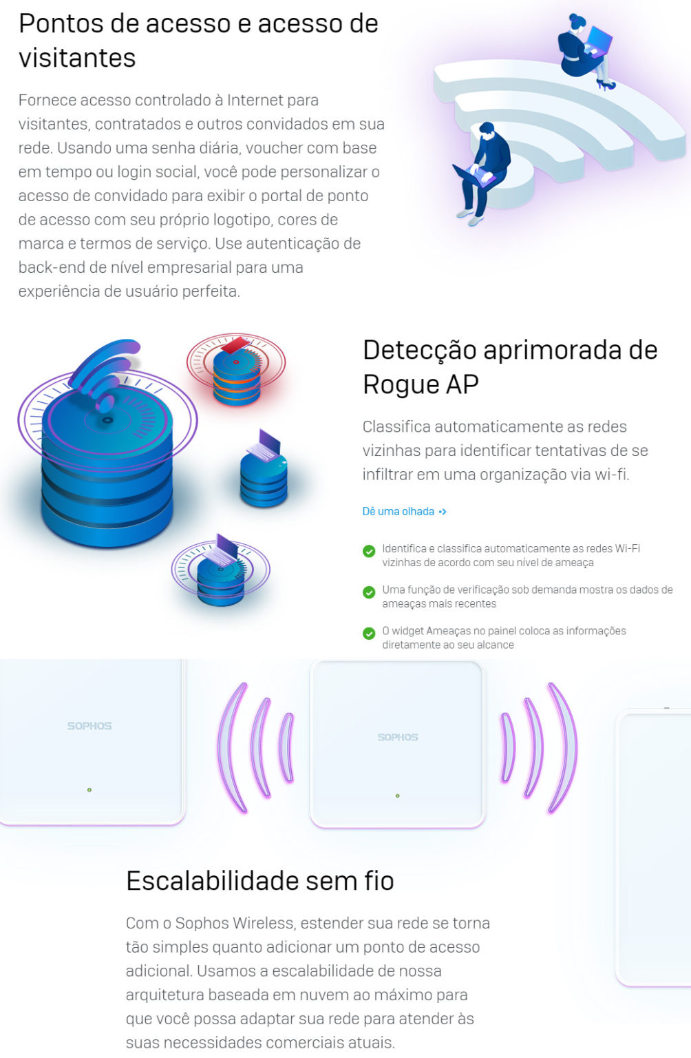 pontos-sophos-wireless